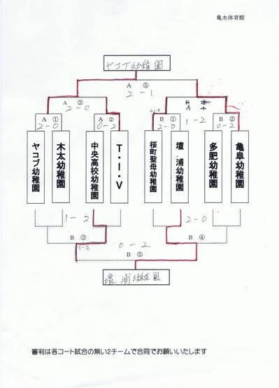 H27 3 8バレーボール大会結果 (2).jpg
