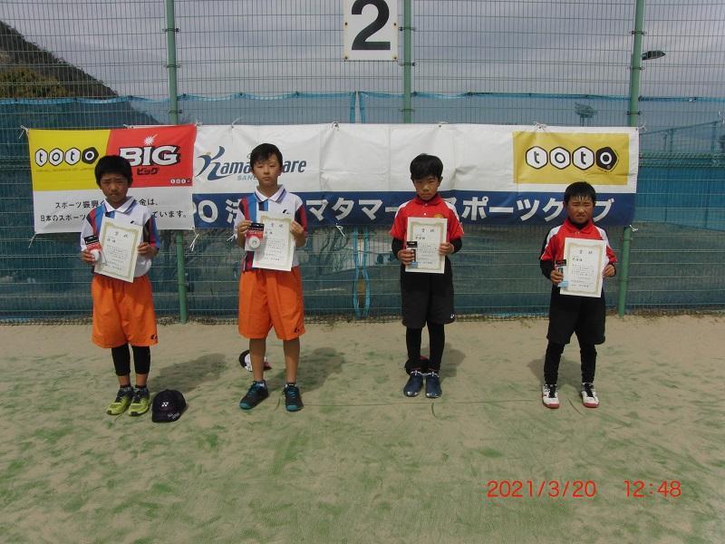 https://www.kamatamare-npo.jp/news/syougakudanshi.JPG